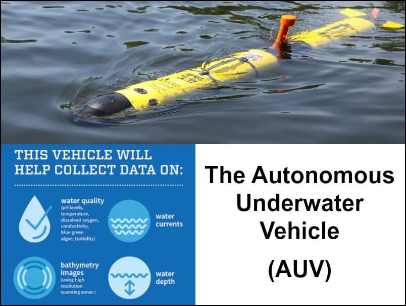 Autonomous Underwater Vehicle Georgian Bay